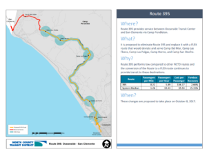 NCTD proposal for Line 395 to Camp Pendleton. The new FLEX route would only travel as far north as Camp Onofre, leaving Camp San Mateo and San Clemente unserved